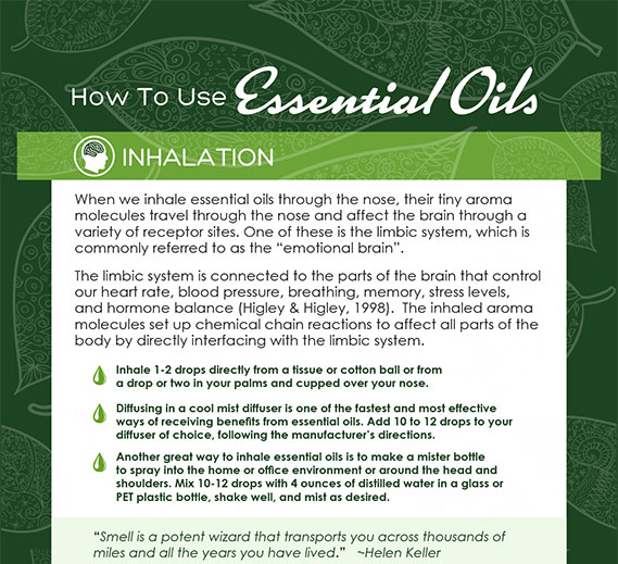 Essential Oil Information Card
