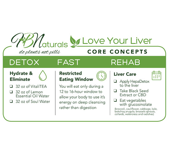 Love Your Liver Core Concepts